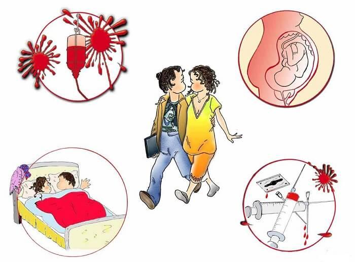 Triệu chứng bệnh HIV